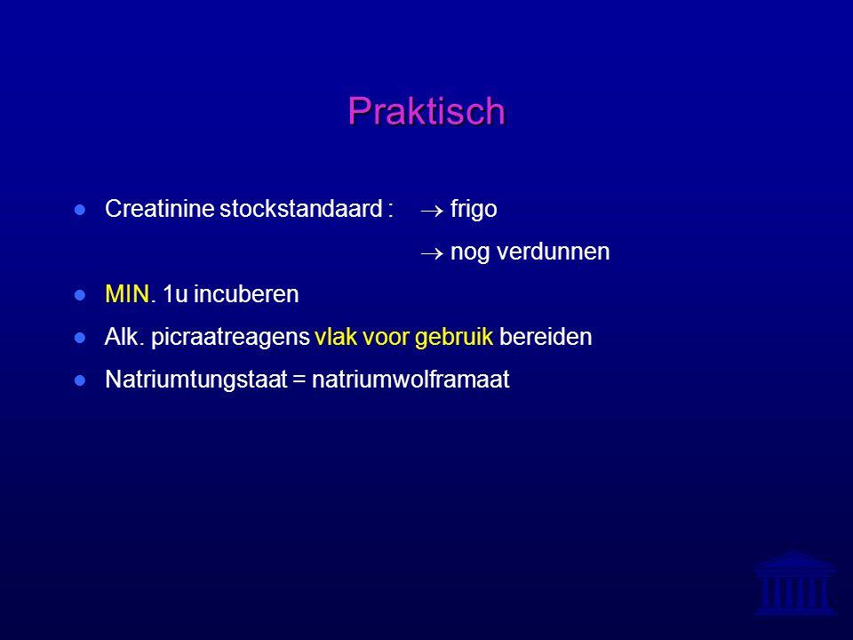 Praktisch Creatinine stockstandaard :  frigo  nog verdunnen MIN. 1u incuberen Alk. picraatreagens vlak voor gebruik bereiden Natriumtungstaat = natr