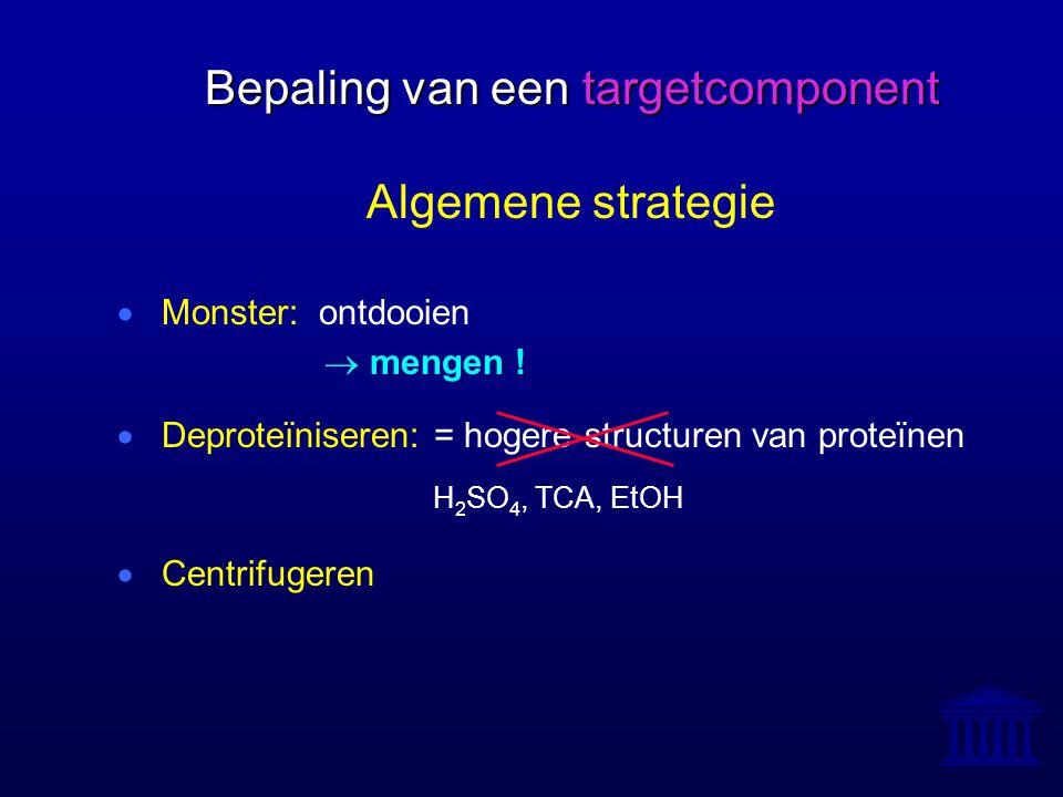 Bepaling van een targetcomponent Algemene strategie  Monster: ontdooien  mengen !  Deproteïniseren: = hogere structuren van proteïnen H 2 SO 4, TCA