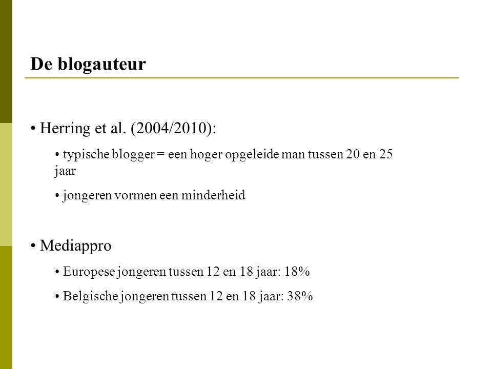 Herring et al. (2004/2010): typische blogger = een hoger opgeleide man tussen 20 en 25 jaar jongeren vormen een minderheid Mediappro Europese jongeren
