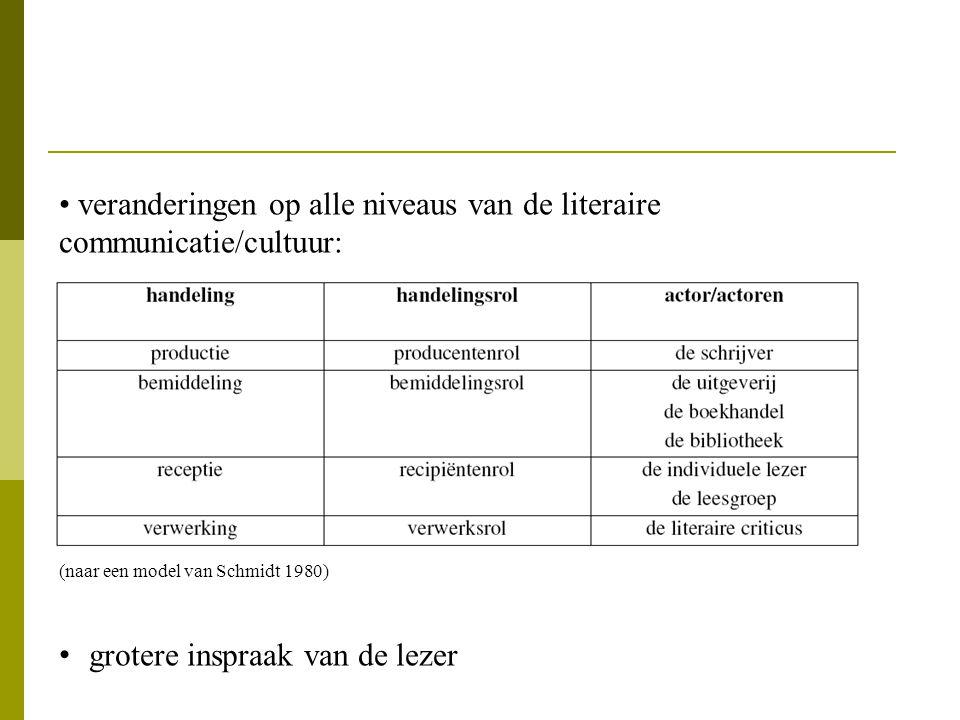 veranderingen op alle niveaus van de literaire communicatie/cultuur: (naar een model van Schmidt 1980) grotere inspraak van de lezer
