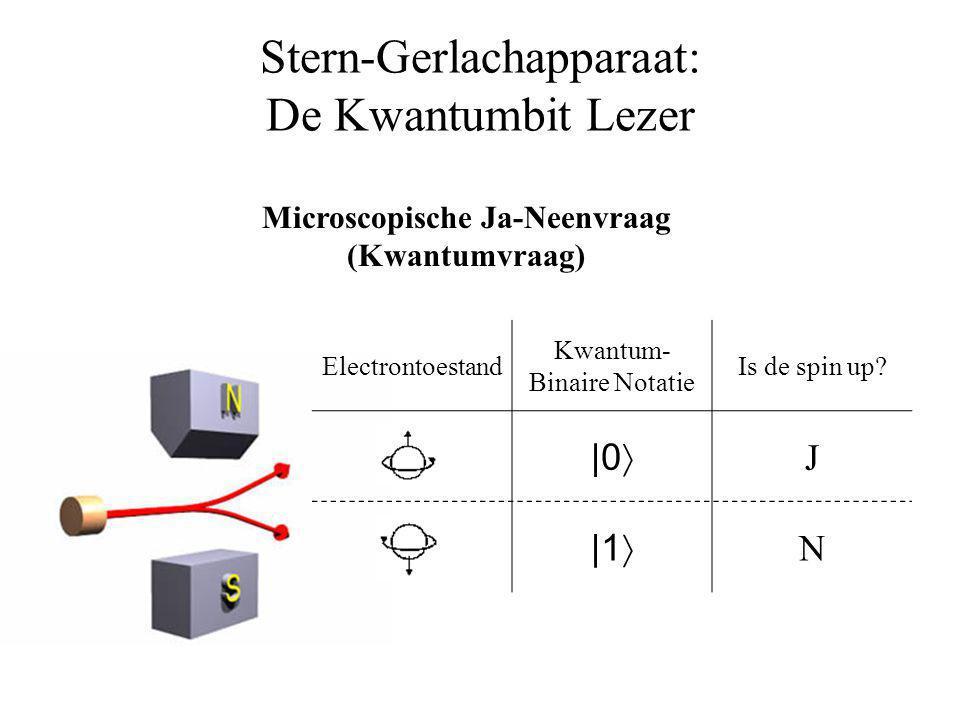 Stern-Gerlachapparaat: De Kwantumbit Lezer Microscopische Ja-Neenvraag (Kwantumvraag) Electrontoestand Kwantum- Binaire Notatie Is de spin up.