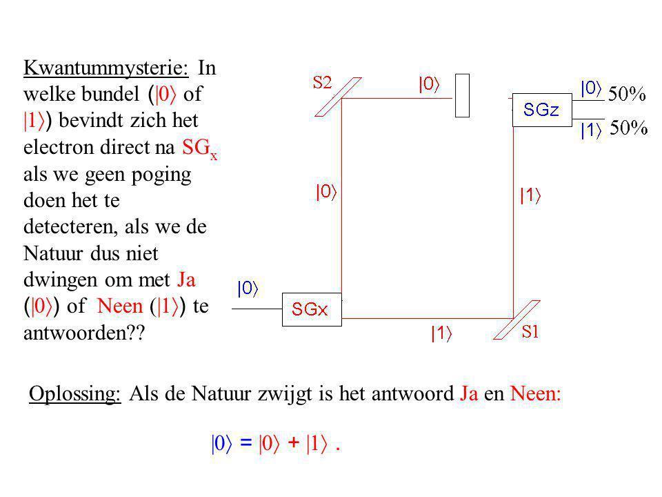 Kwantummysterie: In welke bundel ( |0 〉 of |1 〉) bevindt zich het electron direct na SG x als we geen poging doen het te detecteren, als we de Natuur dus niet dwingen om met Ja ( |0 〉) of Neen (|1 〉) te antwoorden?.