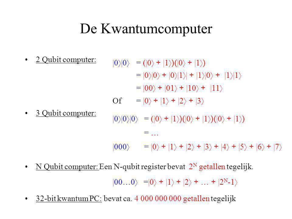 De Kwantumcomputer 2 Qubit computer: 3 Qubit computer: N Qubit computer: Een N-qubit register bevat 2 N getallen tegelijk.