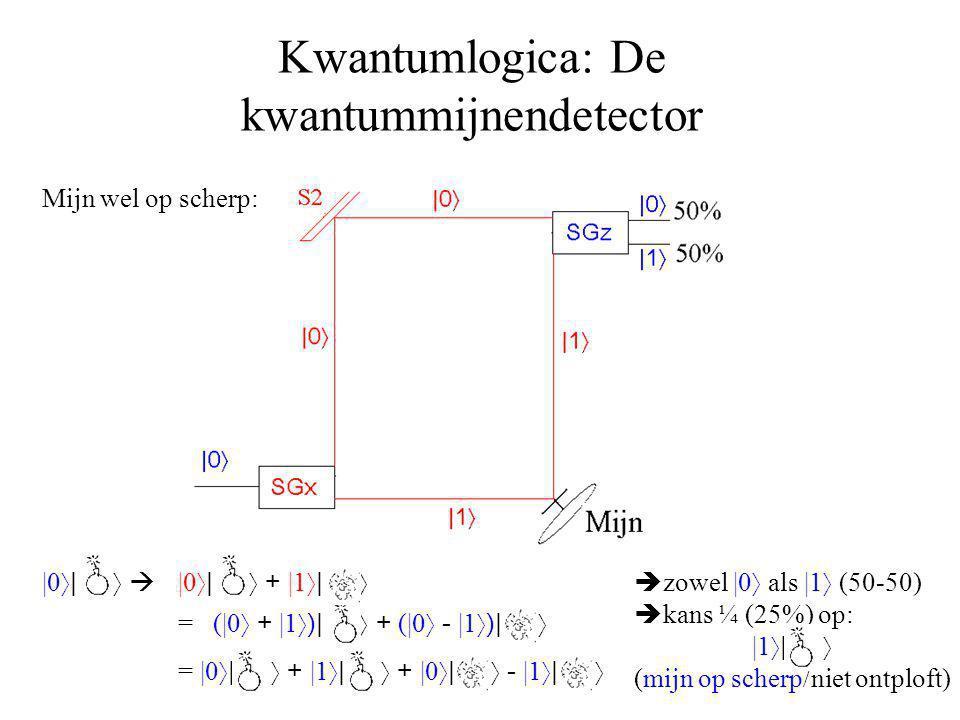 Kwantumlogica: De kwantummijnendetector |0 〉| 〉  |0 〉| 〉 + |1 〉| 〉 = (|0 〉 + |1 〉)| 〉 + (|0 〉 - |1 〉)| 〉 = |0 〉| 〉 + |1 〉| 〉 + |0 〉| 〉 - |1 〉| 〉  zowel |0 〉 als |1 〉 (50-50)  kans ¼ (25%) op: |1 〉| 〉 (mijn op scherp/niet ontploft) Mijn wel op scherp: