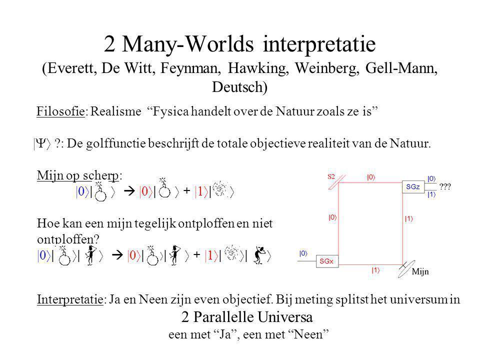 2 Many-Worlds interpretatie (Everett, De Witt, Feynman, Hawking, Weinberg, Gell-Mann, Deutsch) Filosofie: Realisme Fysica handelt over de Natuur zoals ze is |  〉 ?: De golffunctie beschrijft de totale objectieve realiteit van de Natuur.