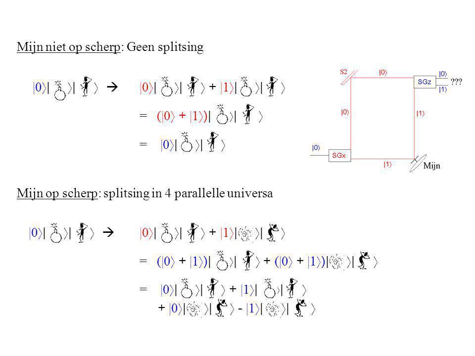 Mijn niet op scherp: Geen splitsing |0 〉| 〉| 〉  |0 〉| 〉| 〉 + |1 〉| 〉| 〉 = (|0 〉 + |1 〉)| 〉| 〉 = |0 〉| 〉| 〉 Mijn op scherp: splitsing in 4 parallelle universa |0 〉| 〉| 〉  |0 〉| 〉| 〉 + |1 〉| 〉| 〉 = (|0 〉 + |1 〉)| 〉| 〉 + (|0 〉 + |1 〉)| 〉| 〉 = |0 〉| 〉| 〉 + |1 〉| 〉| 〉 + |0 〉| 〉| 〉 - |1 〉| 〉| 〉