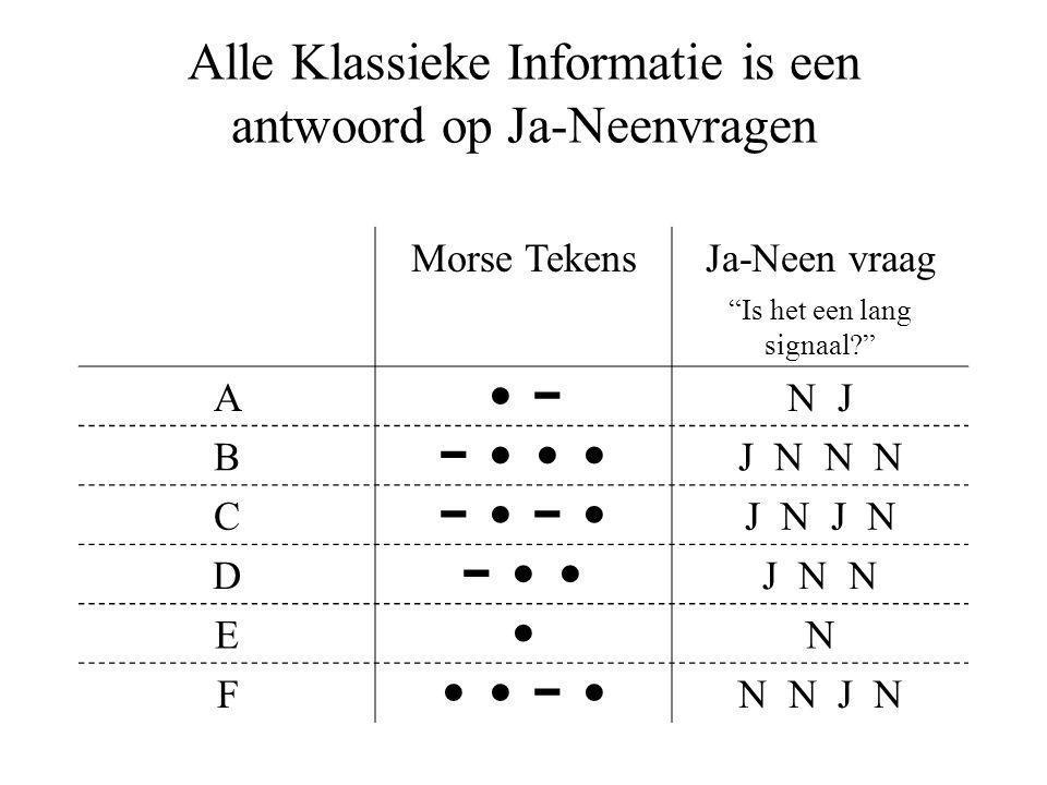 Alle Klassieke Informatie is een antwoord op Ja-Neenvragen Morse TekensJa-Neen vraag Is het een lang signaal? A ● ━ N J B ━ ● ● ● J N N N C ━ ● J N D ━ ● ● J N N E ● N F ● ● ━ ● N N J N