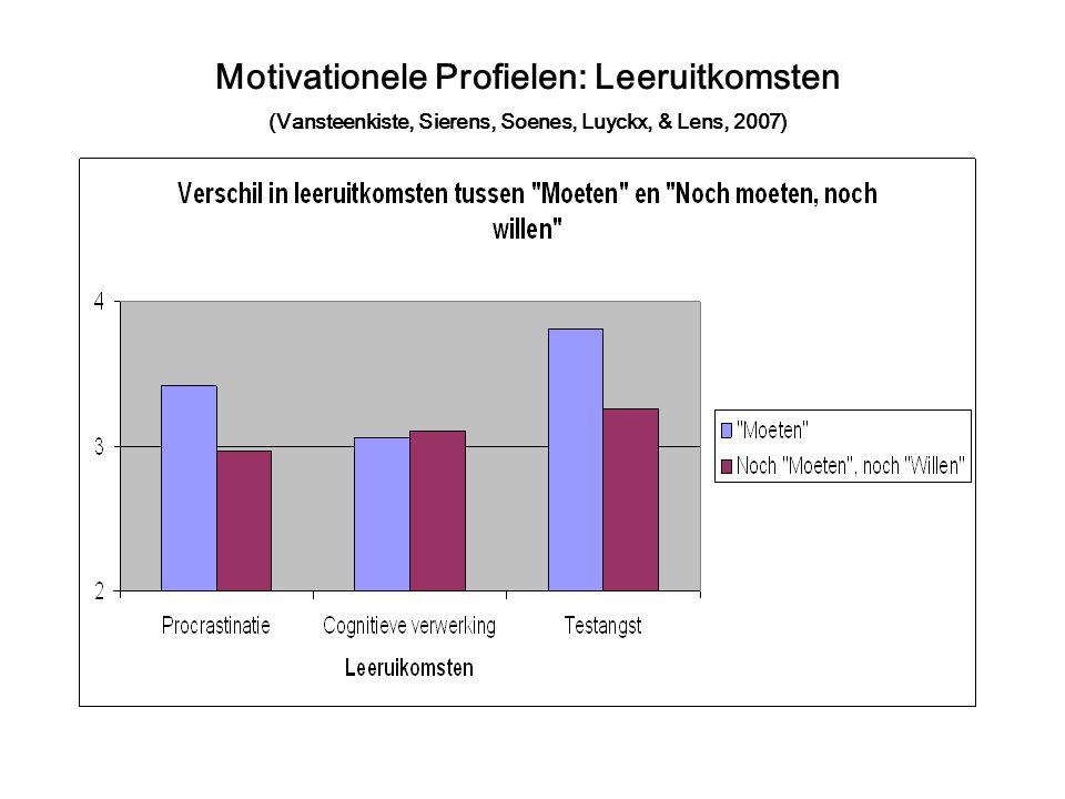 Motivationele Profielen: Leeruitkomsten (Vansteenkiste, Sierens, Soenes, Luyckx, & Lens, 2007)