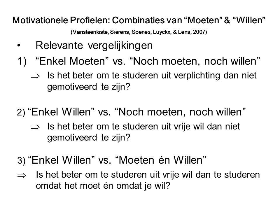 Relevante vergelijkingen 1) Enkel Moeten vs.