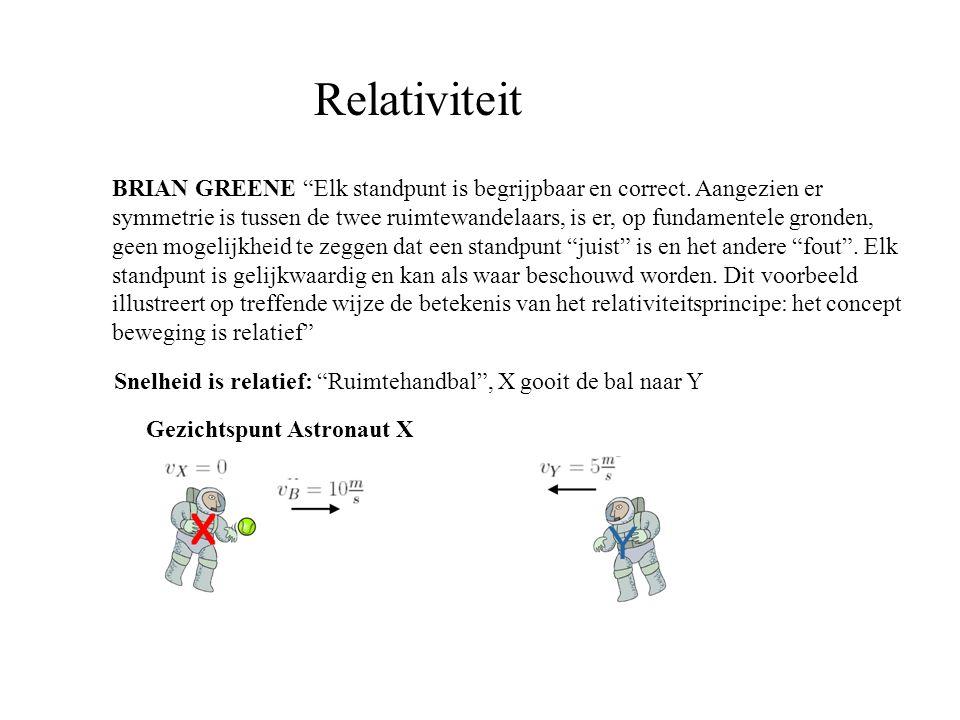 """Relativiteit BRIAN GREENE """"Elk standpunt is begrijpbaar en correct. Aangezien er symmetrie is tussen de twee ruimtewandelaars, is er, op fundamentele"""
