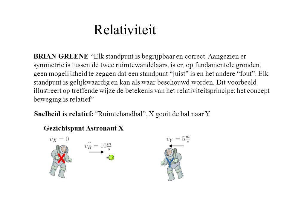 """Relativiteit Snelheid is relatief: """"Ruimtehandbal"""", X gooit de bal naar Y Gezichtspunt Astronaut X BRIAN GREENE """"Elk standpunt is begrijpbaar en corre"""