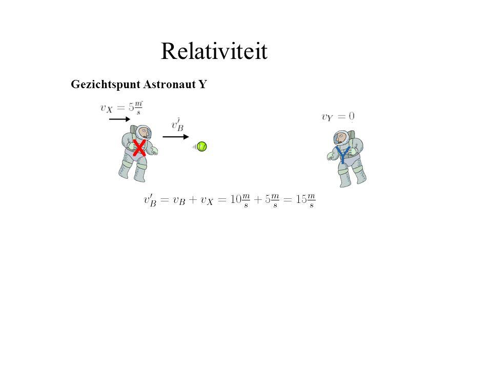 Relativiteit Gezichtspunt Astronaut Y