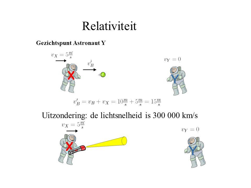 Relativiteit Gezichtspunt Astronaut Y Uitzondering: de lichtsnelheid is 300 000 km/s
