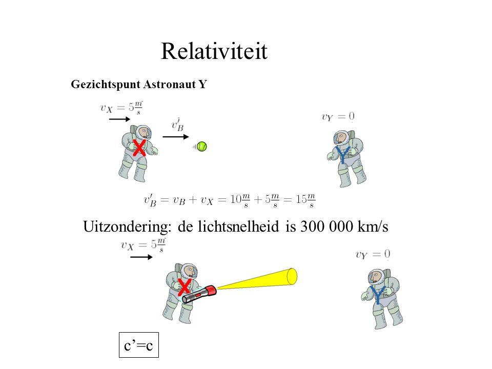 Relativiteit Gezichtspunt Astronaut Y c'=c Uitzondering: de lichtsnelheid is 300 000 km/s