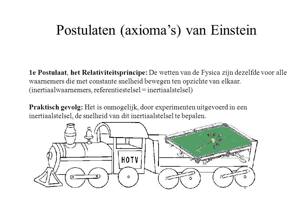Postulaten (axioma's) van Einstein 1e Postulaat, het Relativiteitsprincipe: De wetten van de Fysica zijn dezelfde voor alle waarnemers die met constan