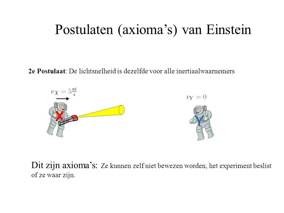 Postulaten (axioma's) van Einstein 2e Postulaat: De lichtsnelheid is dezelfde voor alle inertiaalwaarnemers Dit zijn axioma's: Ze kunnen zelf niet bew