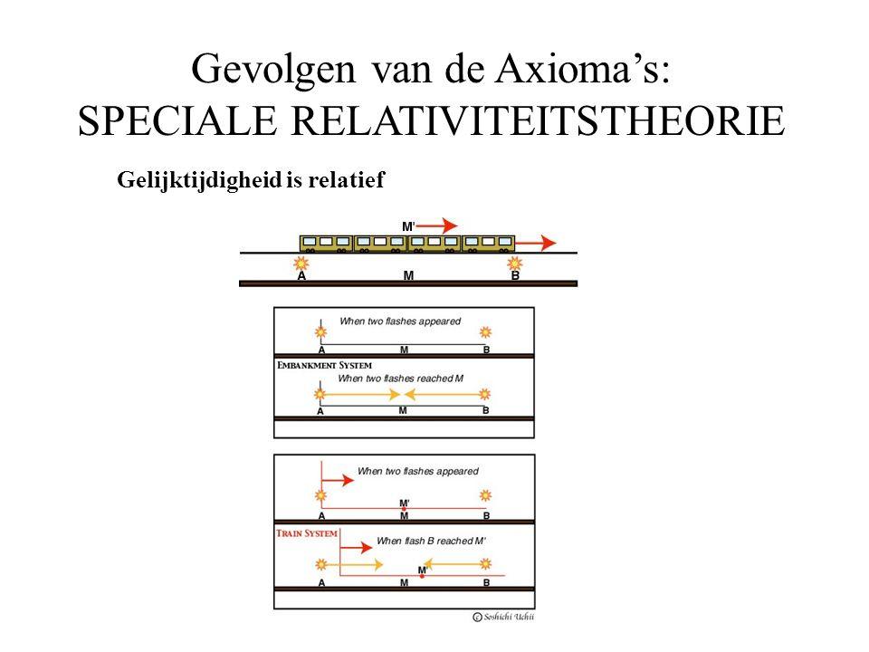 Gevolgen van de Axioma's: SPECIALE RELATIVITEITSTHEORIE Gelijktijdigheid is relatief
