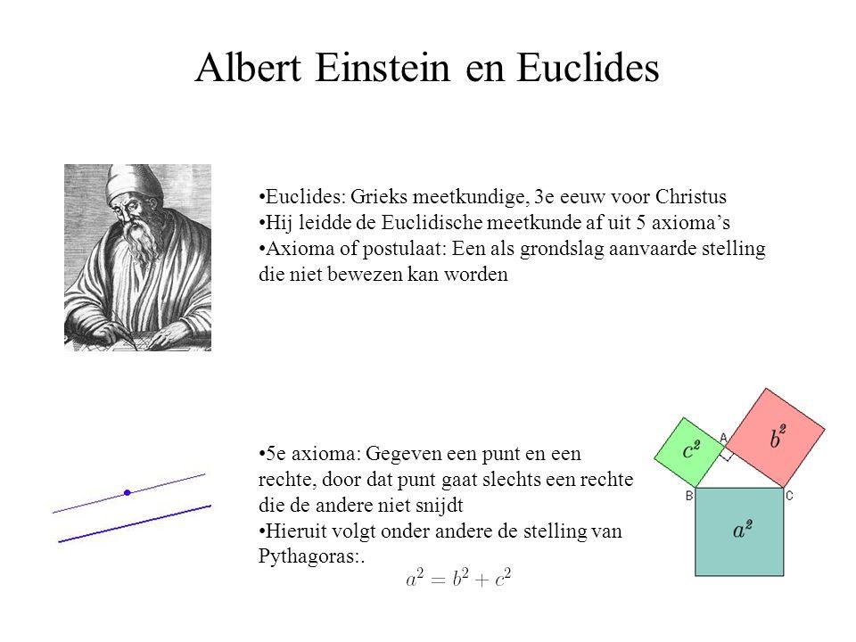 5e axioma: Gegeven een punt en een rechte, door dat punt gaat slechts een rechte die de andere niet snijdt Hieruit volgt onder andere de stelling van