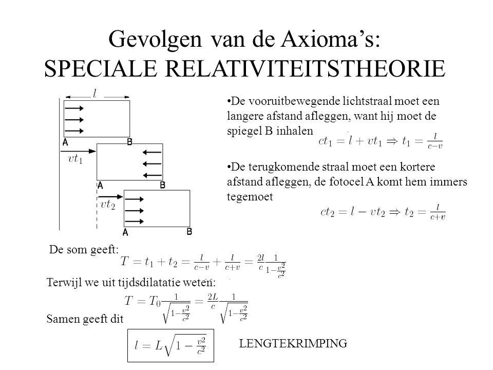 Gevolgen van de Axioma's: SPECIALE RELATIVITEITSTHEORIE De som geeft: Samen geeft dit: LENGTEKRIMPING De vooruitbewegende lichtstraal moet een langere