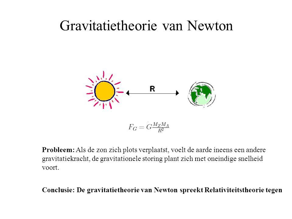 Gravitatietheorie van Newton Probleem: Als de zon zich plots verplaatst, voelt de aarde ineens een andere gravitatiekracht, de gravitationele storing