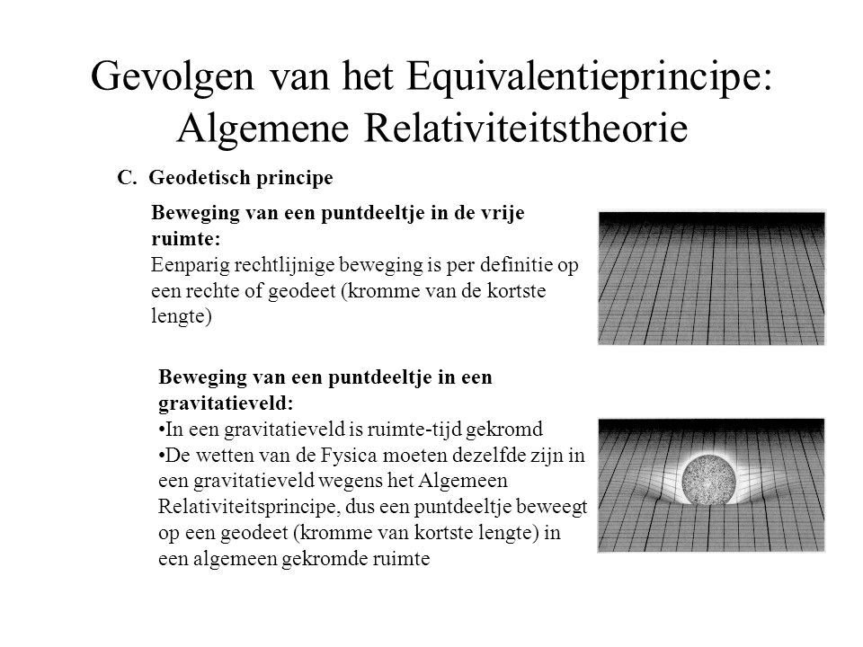 C. Geodetisch principe Beweging van een puntdeeltje in de vrije ruimte: Eenparig rechtlijnige beweging is per definitie op een rechte of geodeet (krom