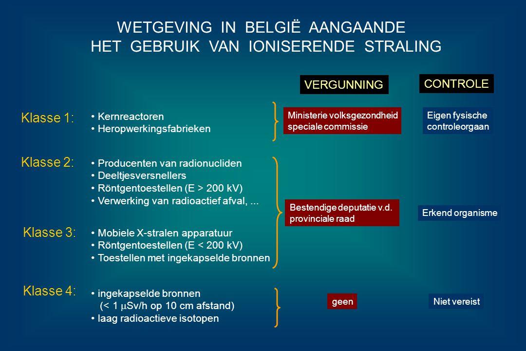 WETGEVING IN BELGIË AANGAANDE HET GEBRUIK VAN IONISERENDE STRALING Kernreactoren Heropwerkingsfabrieken Producenten van radionucliden Deeltjesversnell
