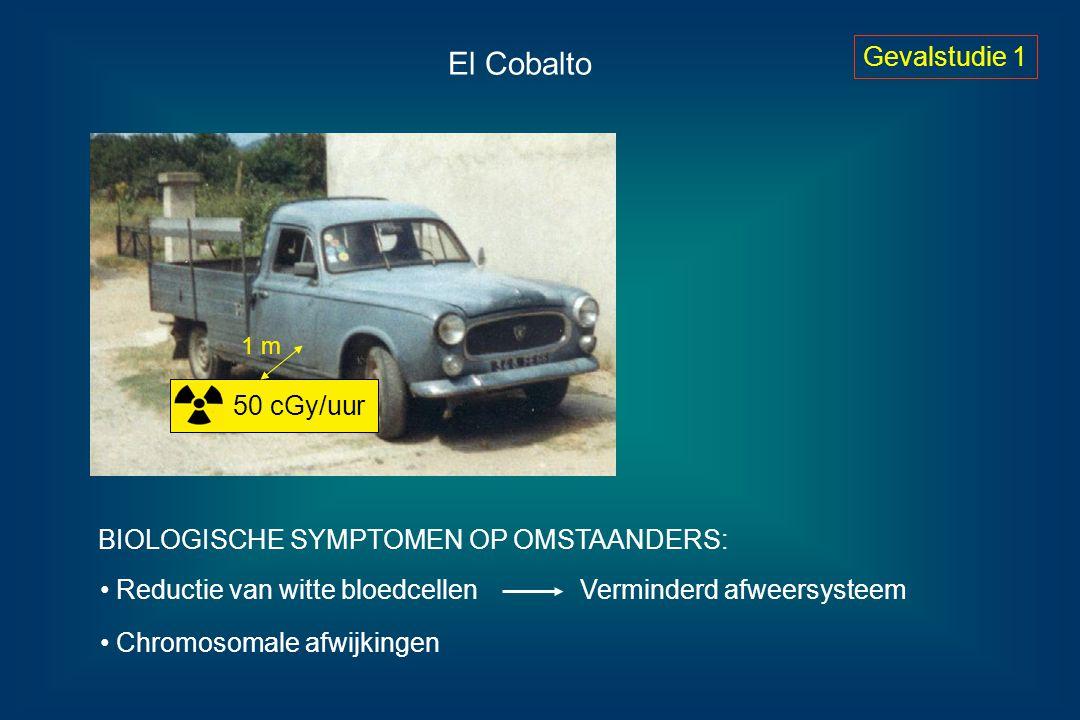 El Cobalto 50 cGy/uur 1 m Reductie van witte bloedcellenVerminderd afweersysteem BIOLOGISCHE SYMPTOMEN OP OMSTAANDERS: Chromosomale afwijkingen Gevals
