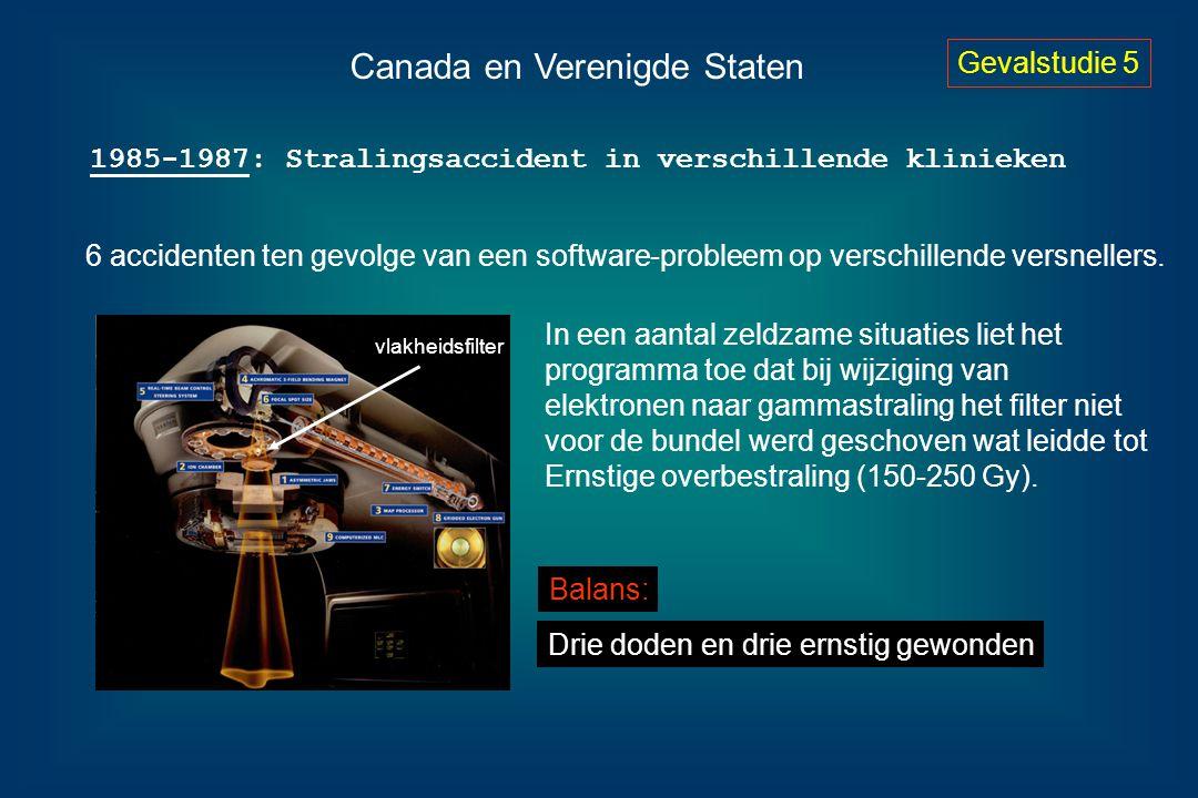 Gevalstudie 5 Canada en Verenigde Staten 1985-1987: Stralingsaccident in verschillende klinieken 6 accidenten ten gevolge van een software-probleem op