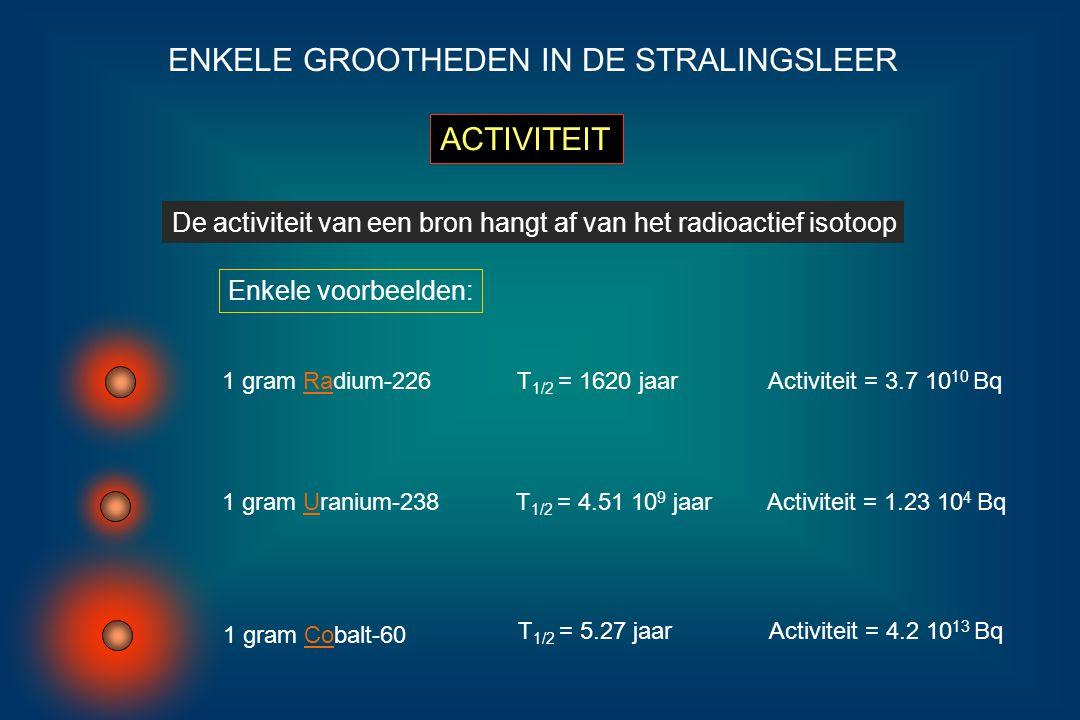 ENKELE GROOTHEDEN IN DE STRALINGSLEER DOSIS De stralingsdosis drukt uit hoeveel straling er per kilogram materie geabsorbeerd wordt.