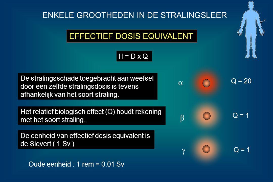EFFECTIEF DOSIS EQUIVALENT ENKELE GROOTHEDEN IN DE STRALINGSLEER H = D x Q Q = 20 Q = 1 De stralingsschade toegebracht aan weefsel door een zelfde str