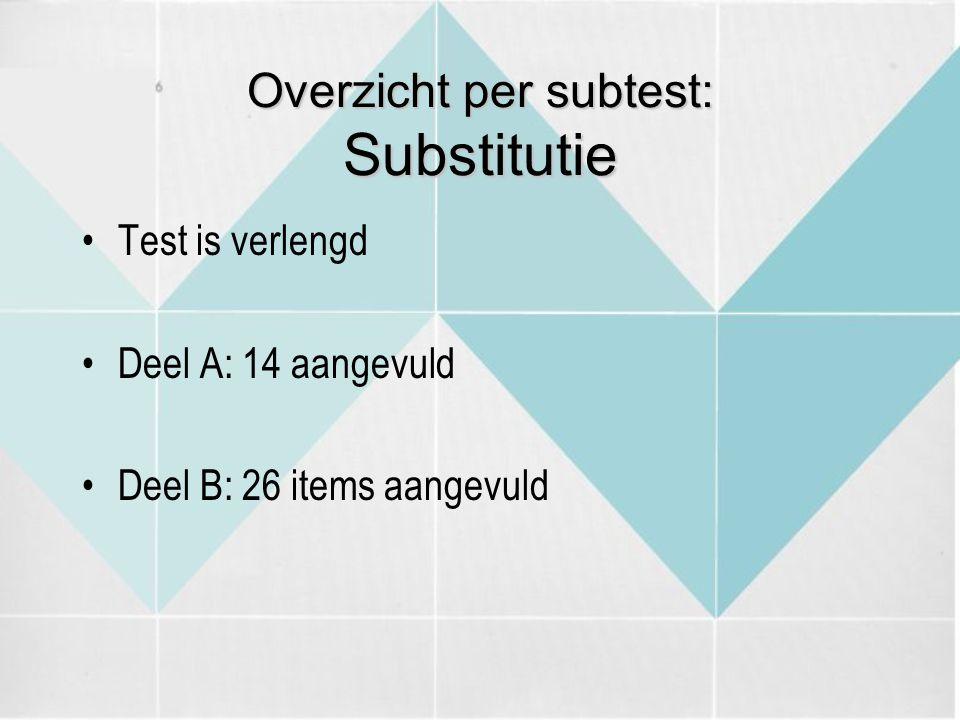 Overzicht per subtest: Substitutie Test is verlengd Deel A: 14 aangevuld Deel B: 26 items aangevuld