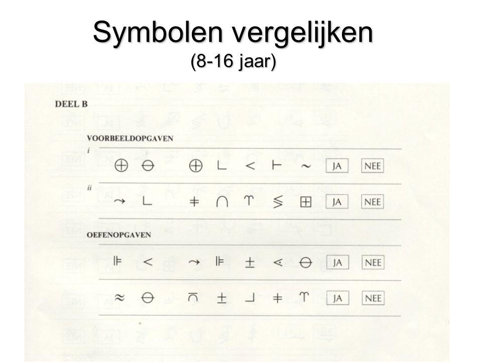 Symbolen vergelijken (8-16 jaar)
