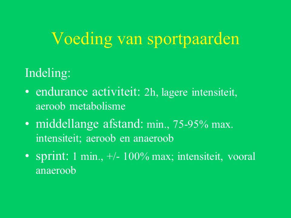 Voeding van sportpaarden Indeling: endurance activiteit: 2h, lagere intensiteit, aeroob metabolisme middellange afstand: min., 75-95% max.