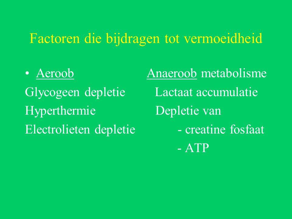 Factoren die bijdragen tot vermoeidheid AeroobAnaeroob metabolisme Glycogeen depletie Lactaat accumulatie Hyperthermie Depletie van Electrolieten depletie - creatine fosfaat - ATP