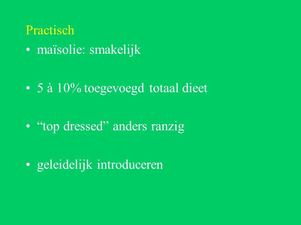 Practisch maïsolie: smakelijk 5 à 10% toegevoegd totaal dieet top dressed anders ranzig geleidelijk introduceren