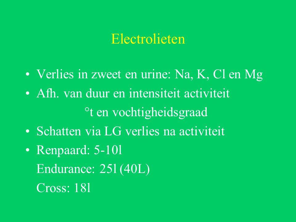 Electrolieten Verlies in zweet en urine: Na, K, Cl en Mg Afh.