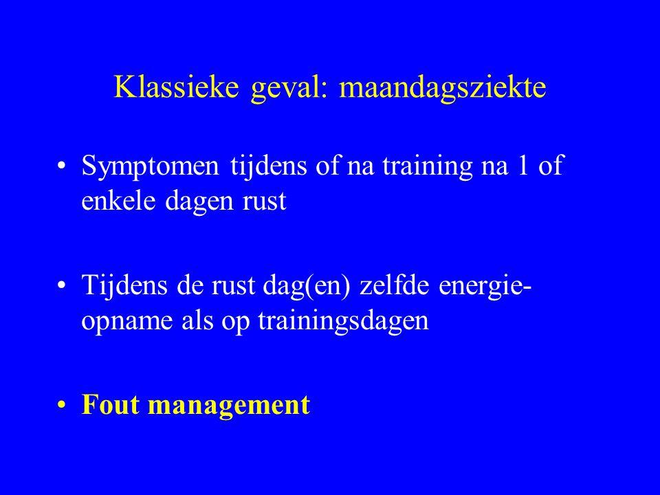 Klassieke geval: maandagsziekte Symptomen tijdens of na training na 1 of enkele dagen rust Tijdens de rust dag(en) zelfde energie- opname als op trainingsdagen Fout management