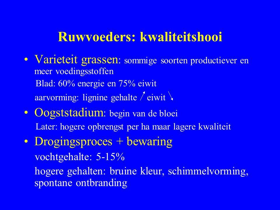 Electrolieten concentraties NaKClCaMg Plasma140410031 Zweet paard130-16030-50165-1752-61-4 Zweet mens354.53511-2 in mmol/L