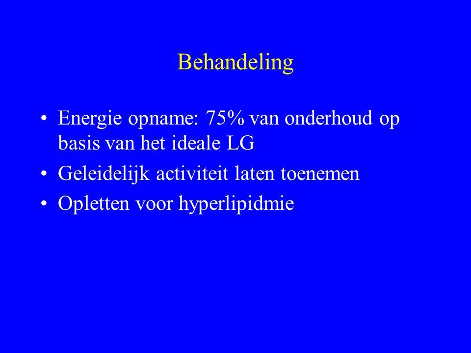 Behandeling Energie opname: 75% van onderhoud op basis van het ideale LG Geleidelijk activiteit laten toenemen Opletten voor hyperlipidmie