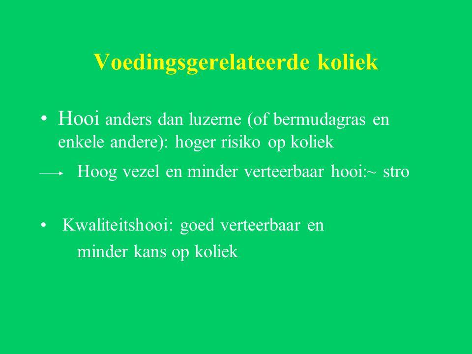 Voedingsgerelateerde koliek Hooi anders dan luzerne (of bermudagras en enkele andere): hoger risiko op koliek Hoog vezel en minder verteerbaar hooi:~ stro Kwaliteitshooi: goed verteerbaar en minder kans op koliek