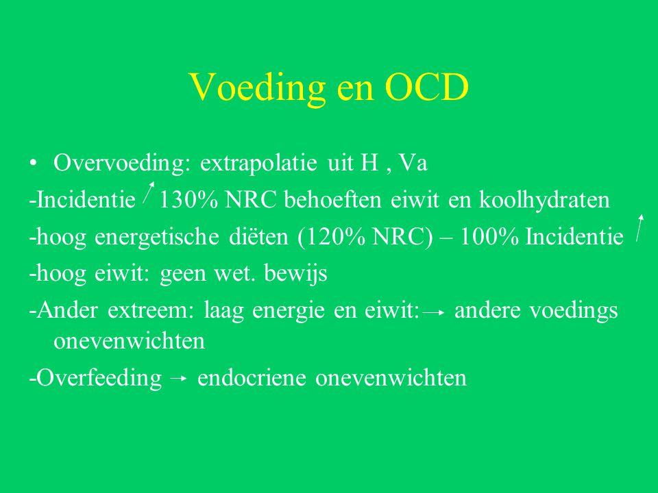 Voeding en OCD Overvoeding: extrapolatie uit H, Va -Incidentie 130% NRC behoeften eiwit en koolhydraten -hoog energetische diëten (120% NRC) – 100% Incidentie -hoog eiwit: geen wet.