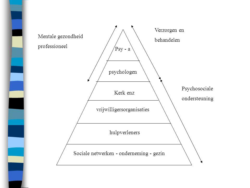 Preventie op 3 niveau's ¶ Primaire preventie: voorbereiden · secundaire preventie: correcte respons op behoeften ¸ tertiaire preventie: curatieve aanpak