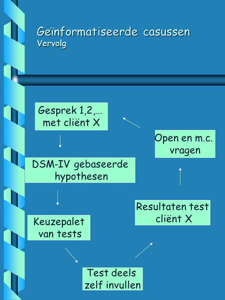 Geïnformatiseerde casussen (Visual Basic) bBasis: Reële begeleiding bOpdracht: volg de weg van de klinisch/bedrijfs- psycholoog bVorm: bHulpmiddelen: bDocumentatie van test- en testresearch (COTAN) bNoteren