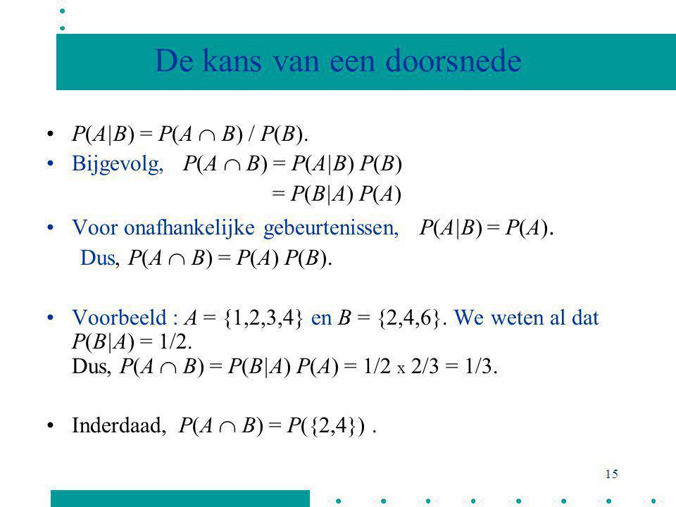 14 Voorbeeld: trekking van een student in een groep van 100. P(vrouw|lange haren) = 50/60 Definitie : P(A|B) = P(A  B) / P(B) P(vrouw) = 70/100 = 0.7