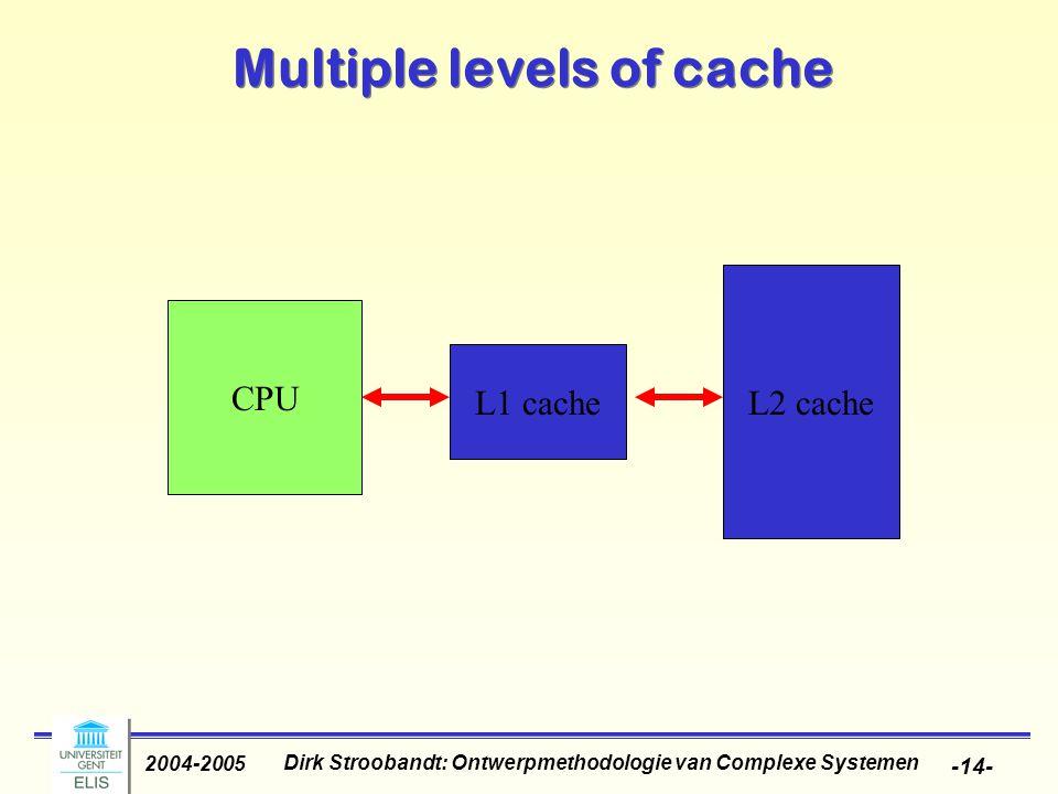 Dirk Stroobandt: Ontwerpmethodologie van Complexe Systemen 2004-2005 -14- Multiple levels of cache CPU L1 cache L2 cache