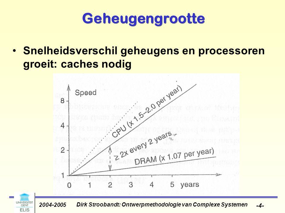 Dirk Stroobandt: Ontwerpmethodologie van Complexe Systemen 2004-2005 -15- Multi-level cache access time h 1 = cache hit rate.