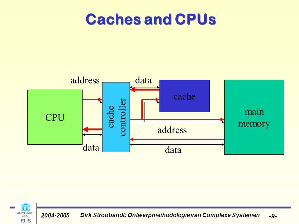 Dirk Stroobandt: Ontwerpmethodologie van Complexe Systemen 2004-2005 -20- Ingebedde geheugens Drie manieren om ingebedde geheugens te integreren –Geheugens in technologie voor logica SRAM, DRAM en zelfs EEPROM Voor SRAM geen bijkomende ontwerpstappen nodig –Logica in technologie voor geheugens (meestal DRAM) Hoogste densiteit voor geheugens Gebruiken minder interconnectielagen –Gemengde technologie Meer interconnectielagen voor de logica