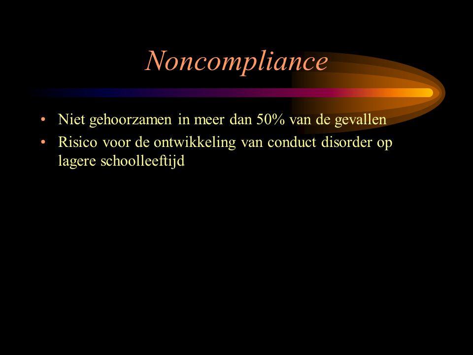Noncompliance Niet gehoorzamen in meer dan 50% van de gevallen Risico voor de ontwikkeling van conduct disorder op lagere schoolleeftijd