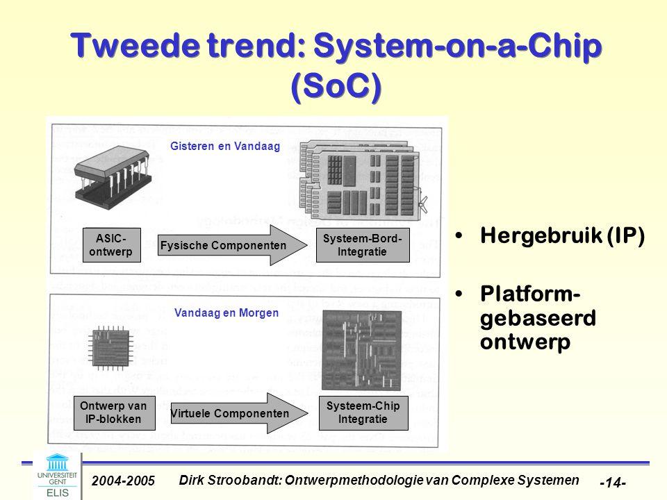 Dirk Stroobandt: Ontwerpmethodologie van Complexe Systemen 2004-2005 -14- Tweede trend: System-on-a-Chip (SoC) Gisteren en Vandaag Vandaag en Morgen O