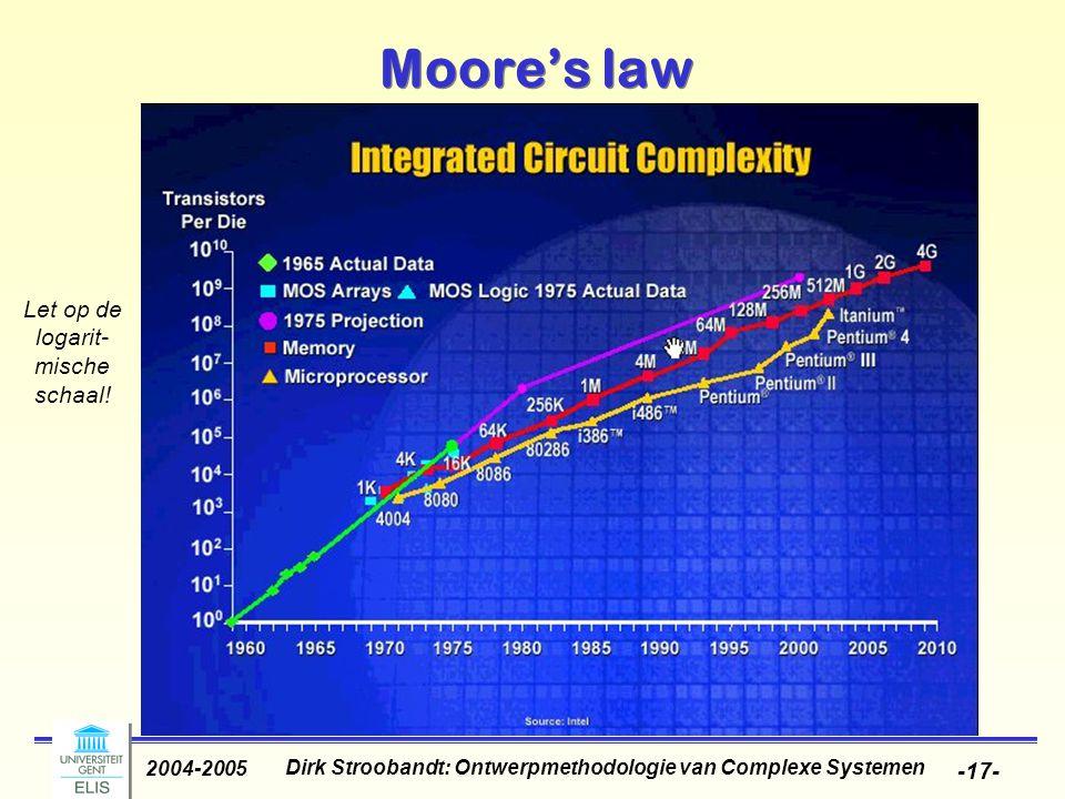 Dirk Stroobandt: Ontwerpmethodologie van Complexe Systemen 2004-2005 -17- Moore's law Let op de logarit- mische schaal!